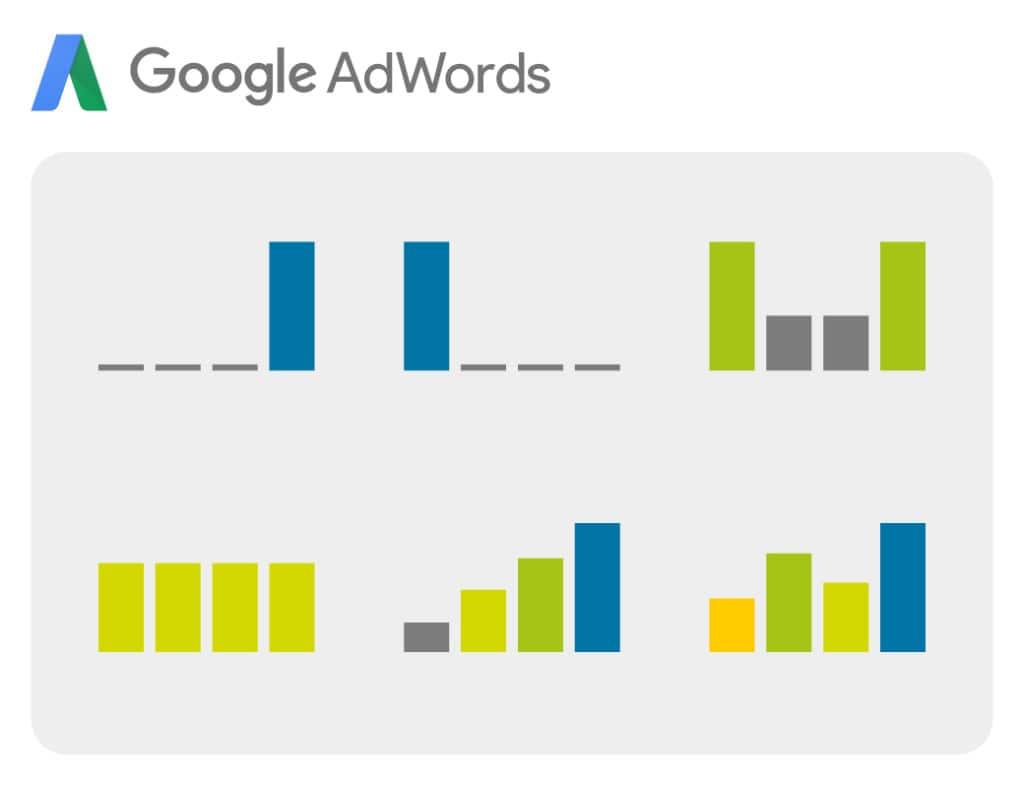 Attributionsmodelle in Google AdWords